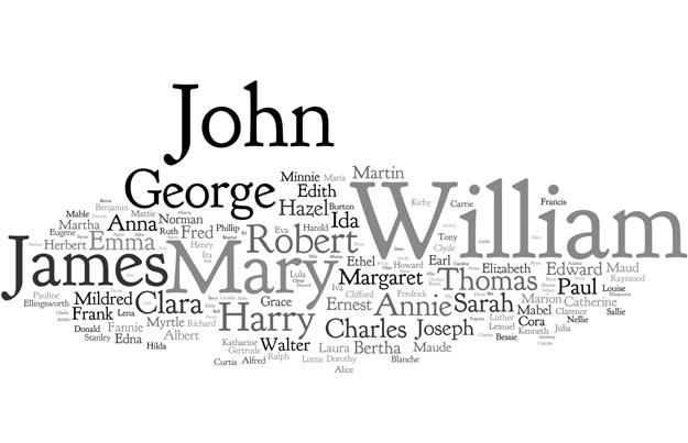 nombres de personas